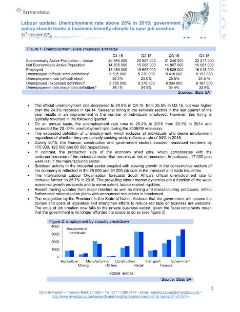 EMPLOYMENT STATISTICS FOR Q 4 2015
